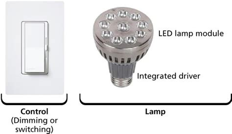 Are All Led Light Bulbs Dimmable Led Light Design Remarkable Are All Led Lights Dimmable Are All Light Fixtures Dimmable