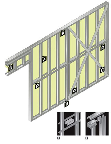 Light Metal Framing Wall Section by Infill Drywall Steel Sections