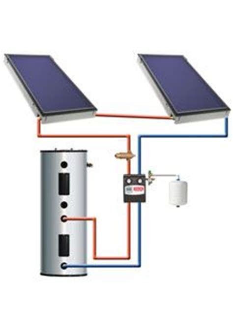 Solar Water Heater Di Jakarta the world s catalog of ideas