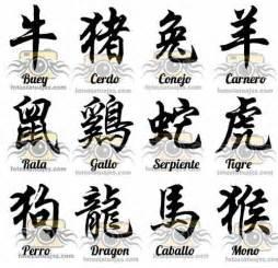 alfabeto chino quotes