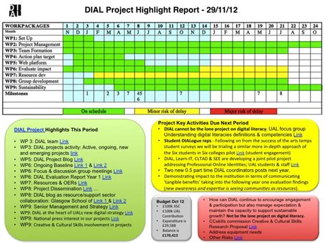 weekly highlight report template project highlight report 29 11 12