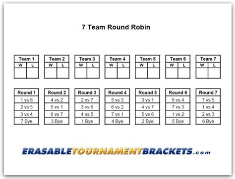 7 team schedule template 7 team robin tournament bracket