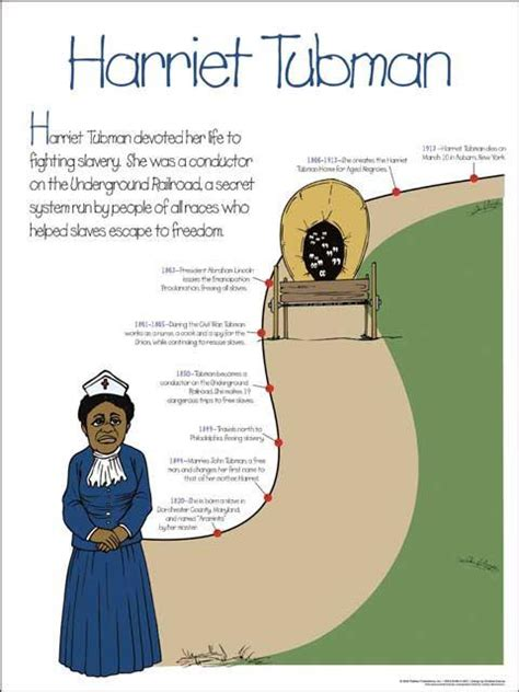 Harriet Tubman Elementary Biography | harriet tubman elementary school timeline poster the