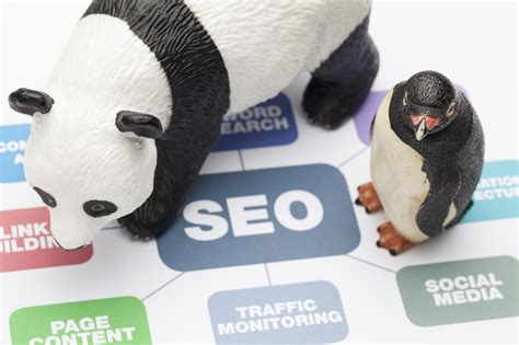 Pinguin Panda how algorithm updates affect your seo caigns rank media