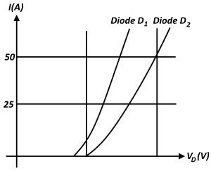 tvs diode in parallel diodes in parallel d e notes