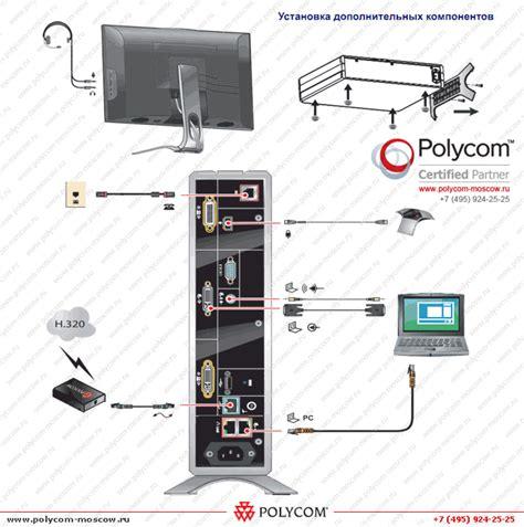 технические характеристики polycom hdx 4002