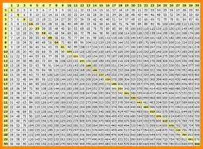 9 multiplication table up to 50 math cover