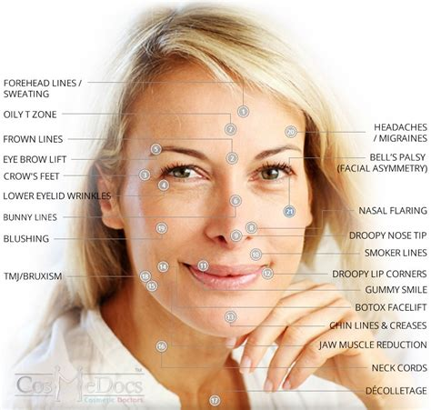 botox injections botox in london anti wrinkle treatment botox clinic