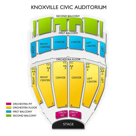 knoxville civic coliseum seating knoxville civic auditorium seating chart seats