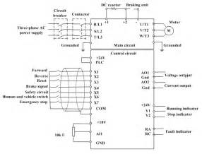 v amp t ecodrivecn 174 motor control energy efficiency of
