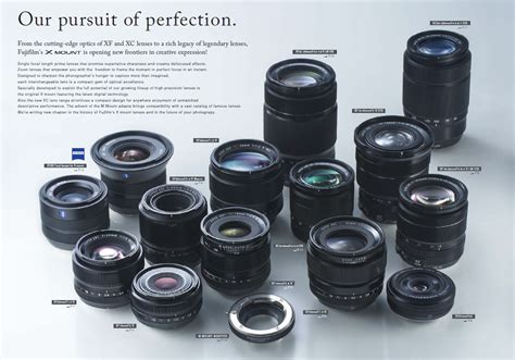 Lensa Fix Fujifilm Xm1 mirrorless fujifilm semangatkuliahnya