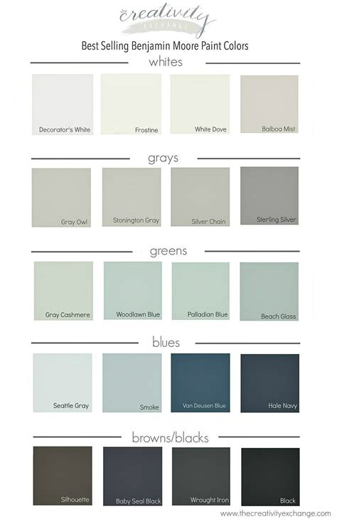 best selling benjamin paint colors best