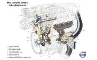 Volvo Truck Diesel Engines 2012 Volvo Xc70 Photo Gallery Motor Trend