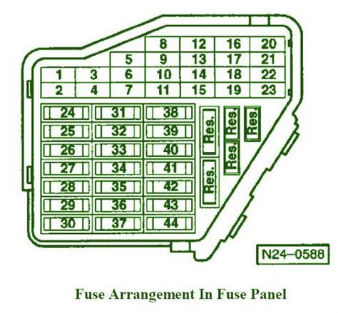 vw beetle instrument panel fuse box diagram circuit wiring diagrams