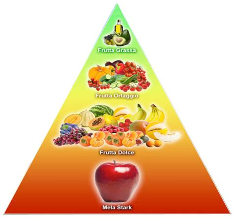 alimentazione fruttariana collana exoterica cosmo fruttariano nutrizione mda per la