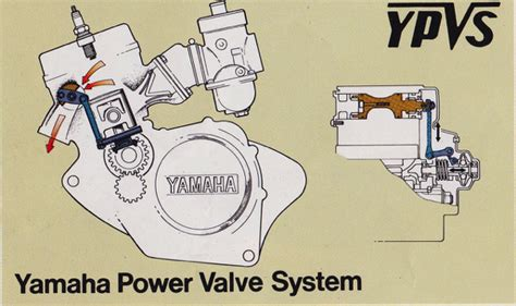 gp s classic steel 109 1982 yz125j pulpmx repair wiring