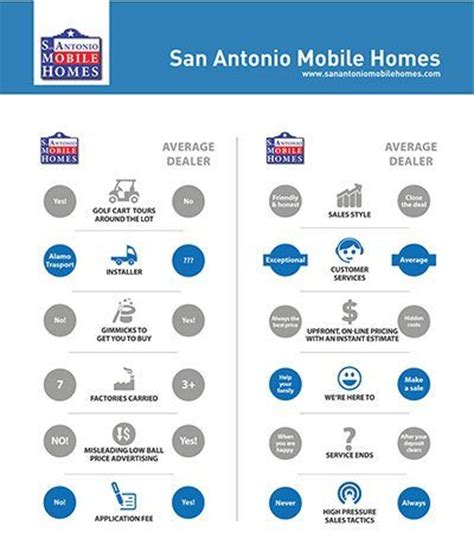 san antonio mobile homes manufactured modular homes