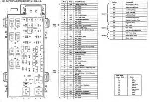 2002 ford ranger fuse diagram 2002 b4000 a ford ranger