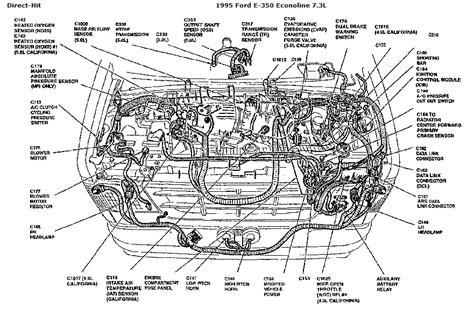 location   fuse box   hood     powerstroke diesel van