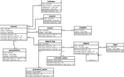mmc audit framework specification it infrastructure