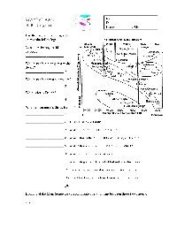 hr diagram worksheet answers 15 best images of positive thinking worksheets printable