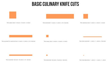 Template For Kitchen Design by A Basic Culinary Knife Cuts Infographic Lemasney Consulting