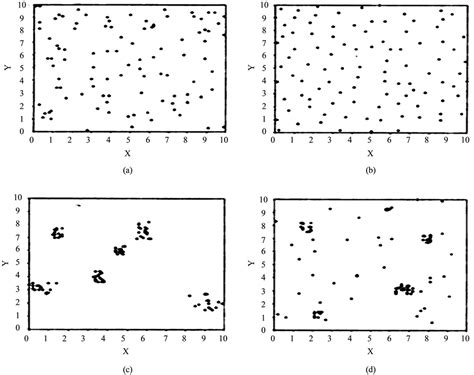 spatial pattern types characterization of phosphide platelets in eutectic sand