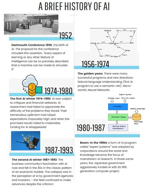 a brief history of a brief history of ai internet of ideas