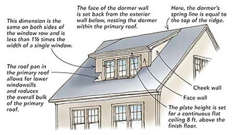 adding a dormer to a house added space same footprint eco historical