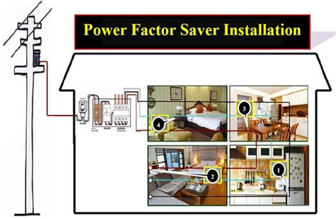 power factor saver energy saving device gold color ebay