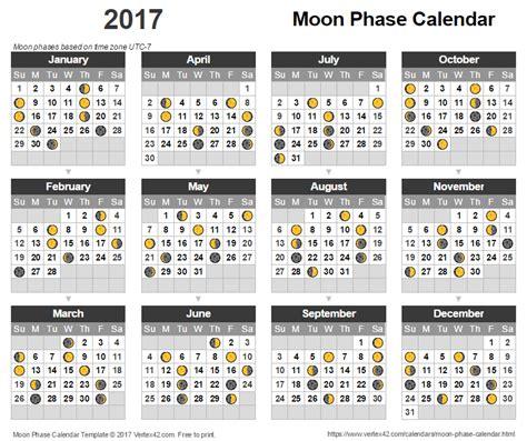 Moon Cycle Calendar Moon Phase Calendar 2017 Lunar Calendar Template