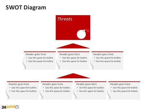 swat diagram swot diagram editable powerpoint presentation