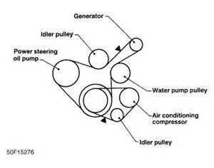 2005 Nissan Altima Belt Diagram 1997 Nissan Altima Need Belt Routing Diagram Engine