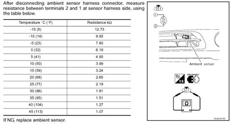 fuse box  relay diagram  nissan altima