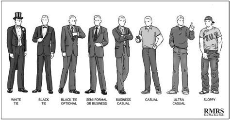 Proper Men's Attire For All Occasions   Men's Dress Code