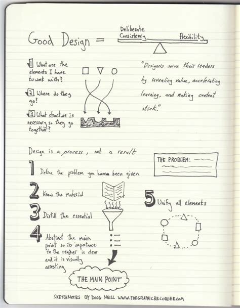 design of rc elements notes sketchnotes of the preface to the elements of graphic
