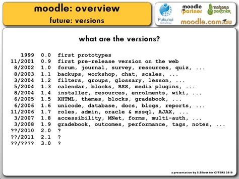 moodle theme overview moodle overview