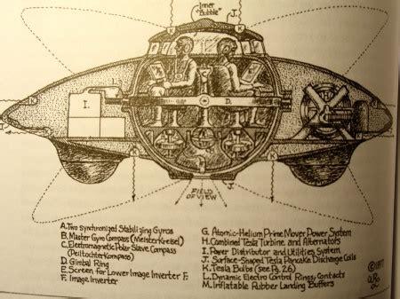 libro designa technical secrets of una extra 241 a historia del genial cient 237 fico nikola tesla 171 oldcivilizations s blog