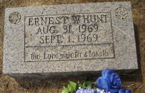 Charles N Keith 1813 cground cemetery index