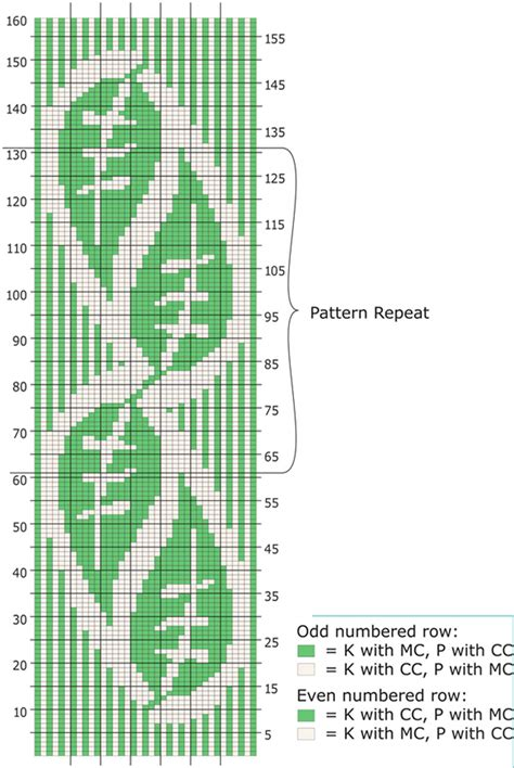 leaf pattern knitting charts knit trees leaves patterns on pinterest tree of