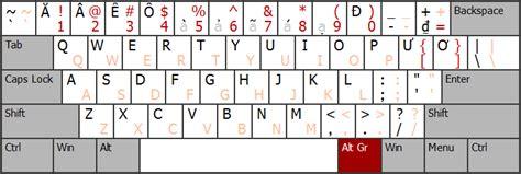 keyboard layout vietnamese standard keyboard symbols