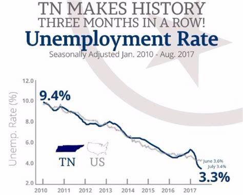 Unemployment Office Nashville Tn by Winchester Breaking News Decherd Sewanee Monteagle