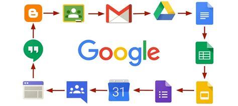 google design que es google update alert gmail and chrome versions end of life