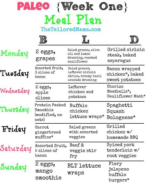 1 Week Detox Diet Meal Plan by Paleo Meal Plan Week 1 Clean Diet