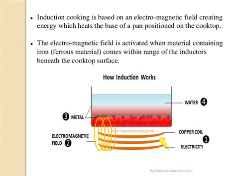 working principle of induction stove pdf how induction cooktops work