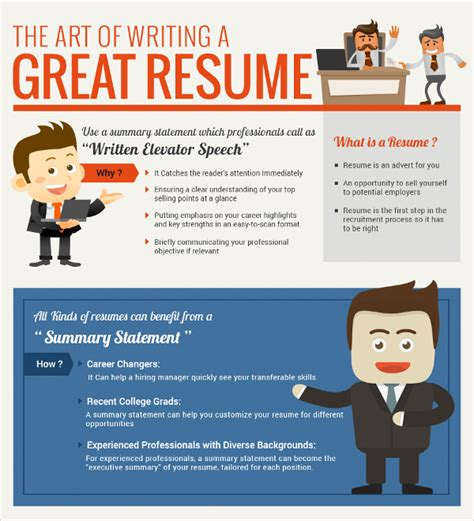 Free Different Resume Templates by Free Different Resume Templates Dadaji Us