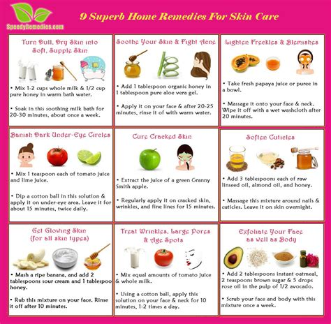 home remedy home remedies