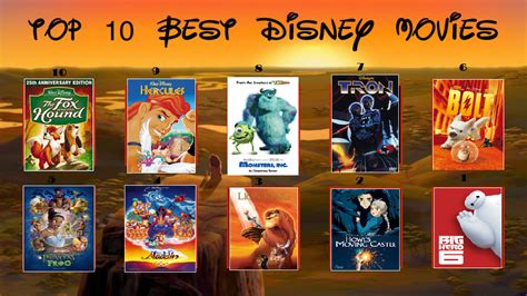 film disney best my top 10 best disney movies by thunder the coyote on