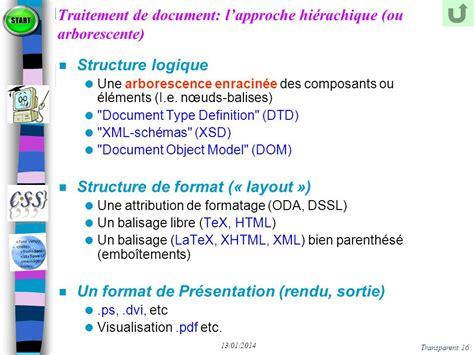 Document Creation Definition