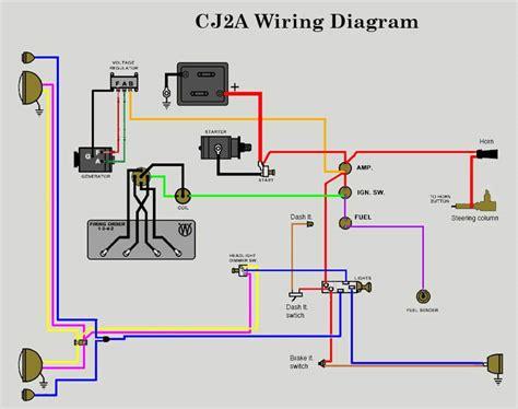 dynamo to alternator conversion wiring diagram wiring